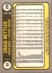 Craig Nettles error card 1981 Fleer