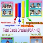 Infographic 1975 Topps rookie cards