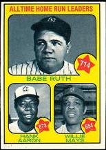 1973 Topps HR Leaders 1