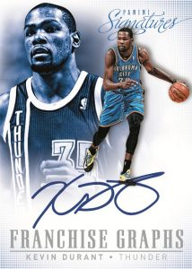 Kevin Durant 2013-14 Panini Signatures Franchise Graphs