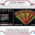 advanced stats baseball card 2014