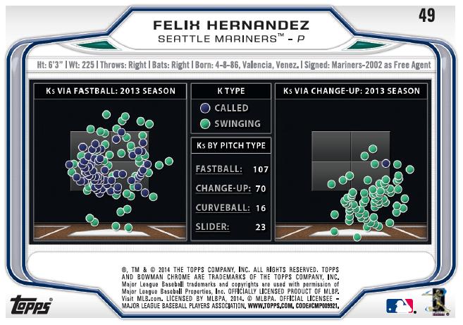Bowman Chrome Felix Hernandez