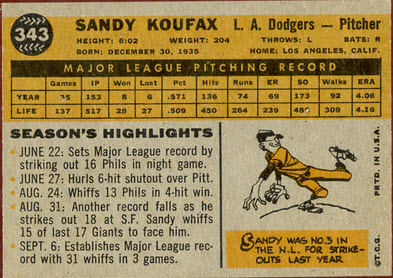 Back 1960 Topps Koufax