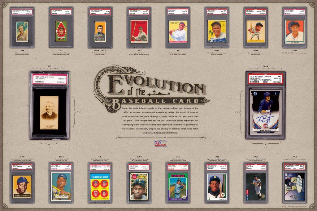 Evolution of Baseball Cards poster