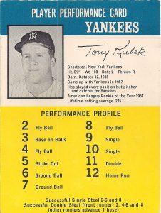 Tony Kubek Challenge the Yankees