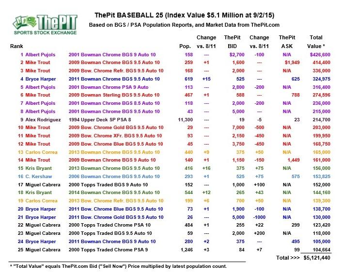 PitBaseball25 2sept15