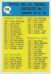 1964-Philadelphia-Checklist-2