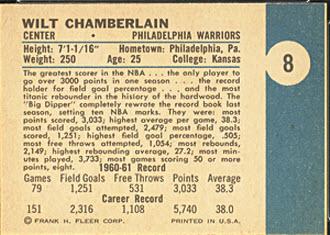 Back Wilt Chamberlain rookie card