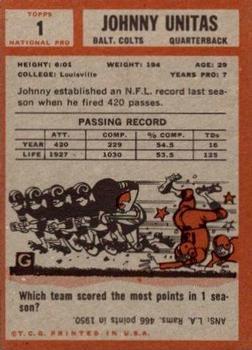 Johnny Unitas 1962 Topps back
